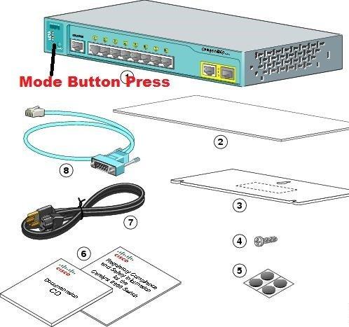 Cisco Catalyst 2960 Seri Sw Şifre Kırma Sıfırlama