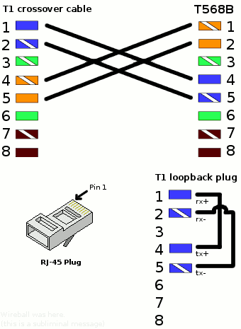 t1 loopback diagram wiring diagram rh aiandco co wiring diagram for t12 to t8 wiring diagram for t103 timer