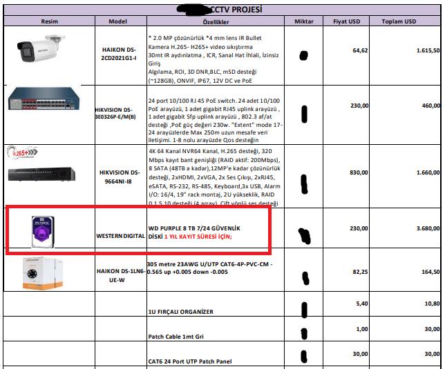 Kamera Kurulum Fiyatları