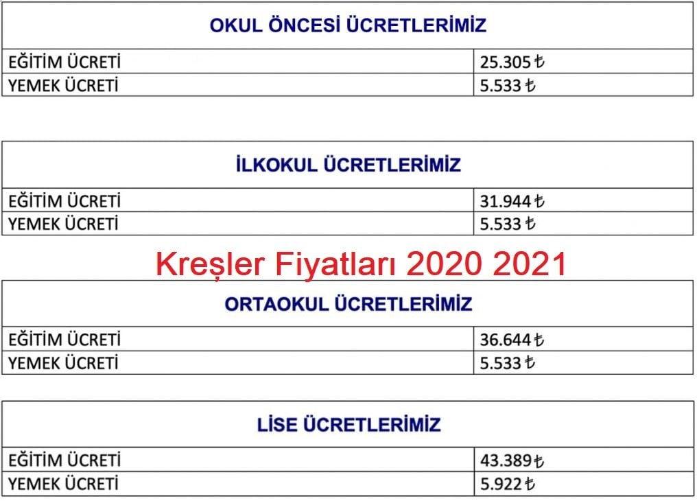 Kreşler Fiyatları 2020 2021